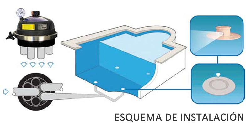 esquema-instalacion-sistema-de-limpieza-integrado-net-n-clean